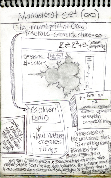 2008 - Mandelbrot Set - Pencil, Pen